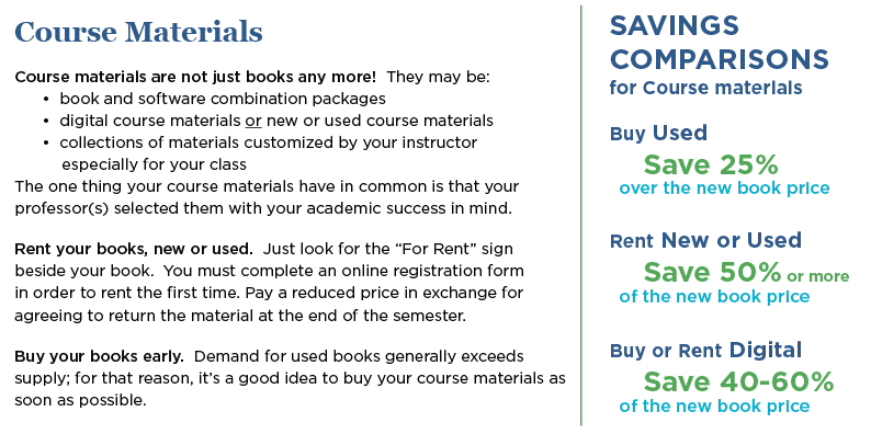 new vs. used vs. digital course materials