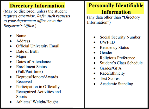 screenshot - directory information vs personally identifiable information